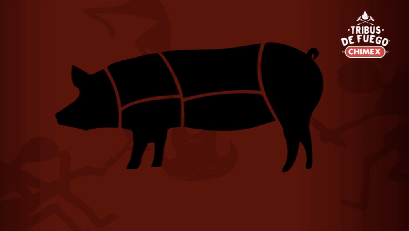 Básicos para la tribu - Cortes de Cerdo
