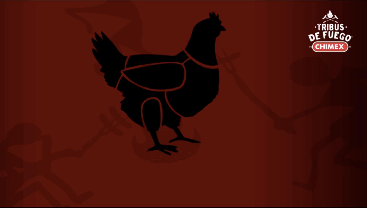 Básicos para la tribu - Cortes de Pollo
